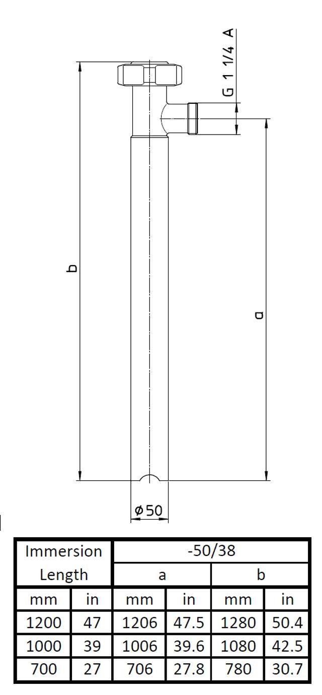 F430 Sealed